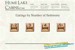 hume lake cabin rentals listings