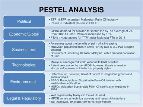 Philippine airlines case analysis
