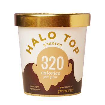 Halo Top Printable Coupon