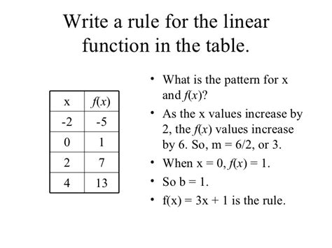 write a linear function from a table calculator function rule for input output table calculator