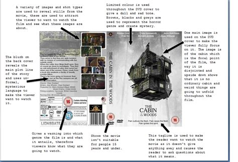 Cabin In The Woods Analysis by Media Studies Trailer