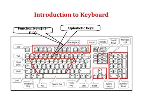 computer keyboard tutorial pdf laptop keyboard functions video search engine at search com