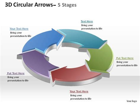 3d Circular Arrows Process Smartart 5 Stages Ppt Slides Diagrams Templates Powerpoint Info Powerpoint Smartart Cycle Templates