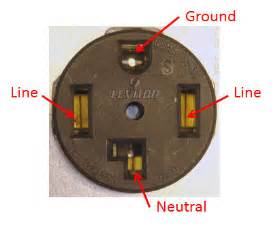 Clothes Dryer Electrical Outlet How To Test The Voltage Of Your Dryer S Outlet Green