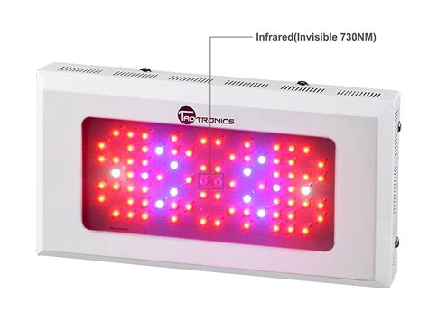 zimtown led grow light review buyer s guide to taotronics 80 3w 6 bands led grow light