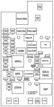 gmc mk1 generation 2008 fuse box diagram auto genius