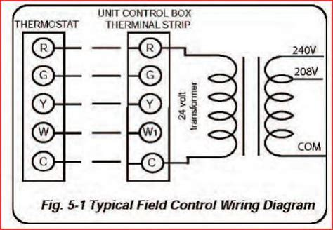 hvac transformer wiring diagram hvac transformer