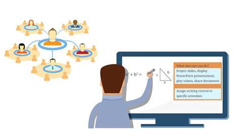 classroom layout advantages advantages and disadvantages of virtual classroom eztalks