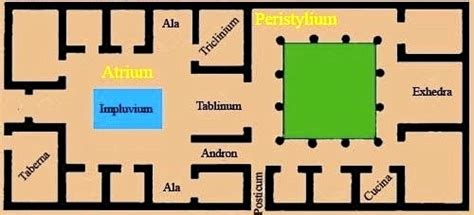 Villa Floor Plan by Ancient Roman Villa