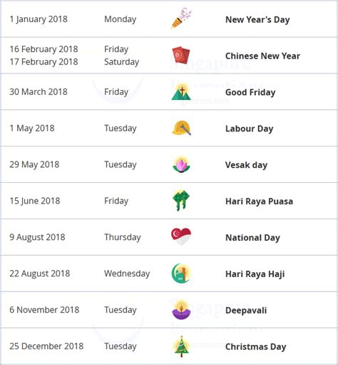 new year 2018 holidays in singapore singapore 2018 holidays updated 5 apr 2017