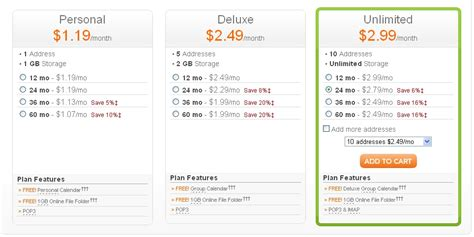 godaddy plans the true cost of godaddy hosting primografix web design