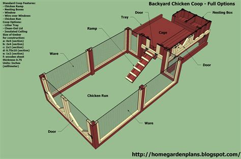 build blueprints chicken coop plans 101 chicken coop how to