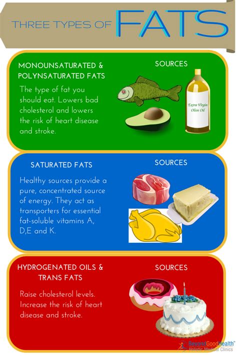 2 types of healthy fats how to avoid the 5 mistakes busy make that