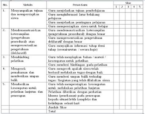 contoh membuat makalah observasi cara membuat lembar observasi contoh 1