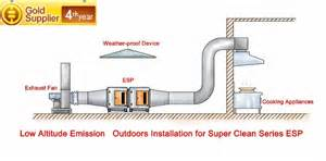 Kitchen Exhaust System Cost Electronic Air Filter For Kitchen Exhaust Air Treatment