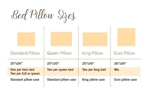 standard bed pillow size bed pillow size chart pictures to pin on pinterest pinsdaddy