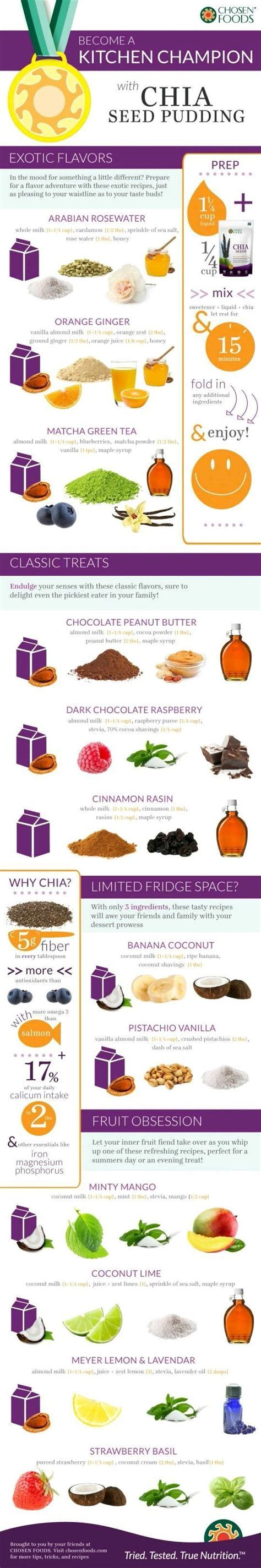 Pin by Suzana ?timac on foods   Pinterest   Food