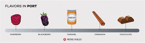 what is a port what is port wine wine folly