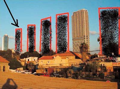 tel aviv future skyline tel aviv puts jaffa skyscraper plans on hold green prophet