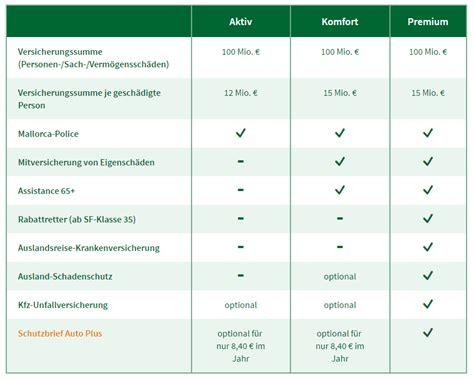 Autoversicherungen Test by Devk Autoversicherung Test Der Gro 223 E Testbericht 2018