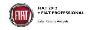 Fiat Brands Fiat Brand Sales 2012 Year Analysis Fiat S World