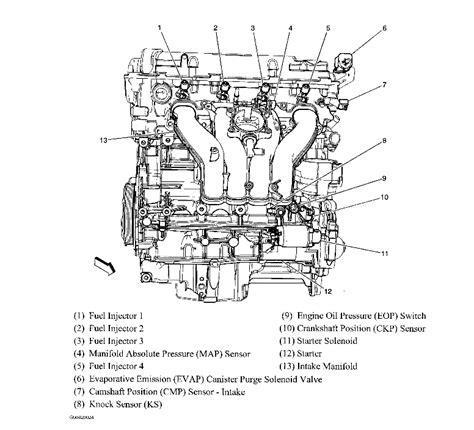 2007 pontiac g6 2 4l intake solenoid wiring diagram 51