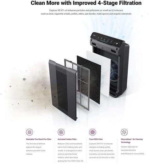 winix      comparing   air purifiers