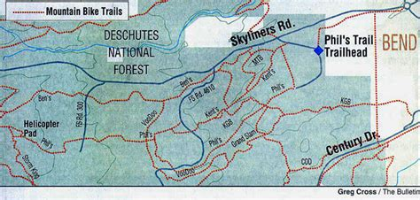 phil s trail began central oregon mountain bike trails network