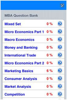 Softwares For Mba Students by Best Iphone Apps For Mba Students Information Technology