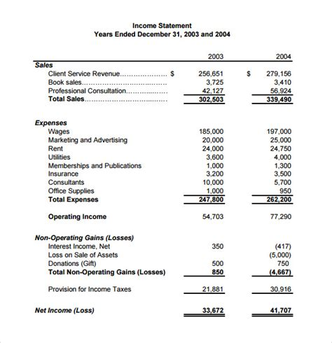 format of income statement income statement 9 free sles exles format