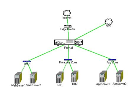 easy network diagram simple network diagram 28 images home area networks