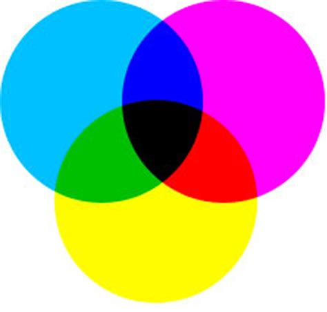 cmyk colors cmyk colors related keywords cmyk colors