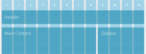 responsive design grid layout why responsive design is important and google approved