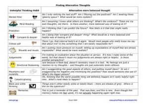 automatic negative thoughts worksheet davezan