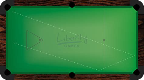 Introduction To The Pool System By Liberty