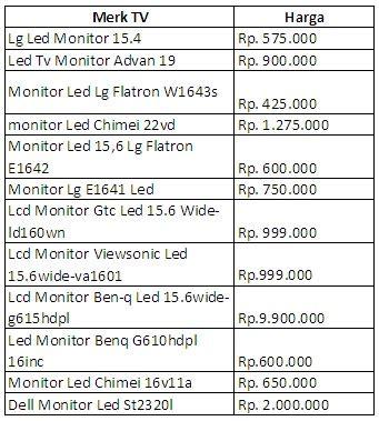Harga Merk Tv Led harga tv led berbagai merk