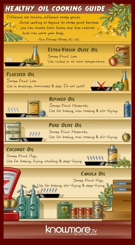cooking infographic healthy oil cooking guide infographic healthy oil
