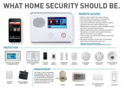 Cheap Home Security Monitoring Service American Protection Corp 800 709 1117 Auto Car And