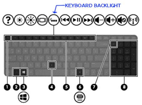 solved: keyboard backlight function not exist hp support