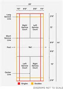 how to lay out a badminton court