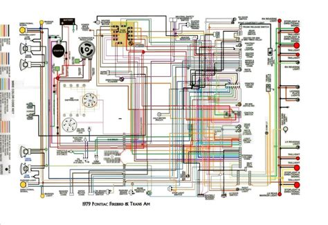 1979 trans am wiring diagram 1979 wirning diagrams