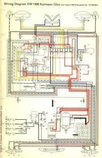 thesamba view topic 1971 ghia wiring mess