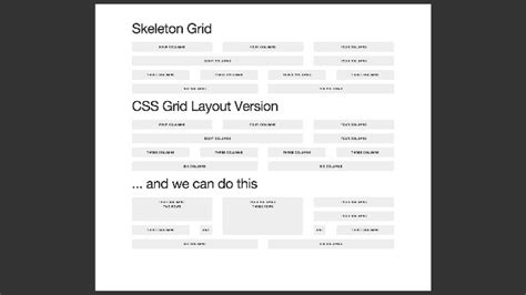 css layout application css day css grid layout