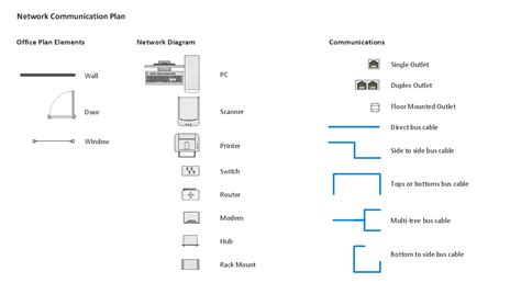 ethernet layout design guide image gallery network layouts