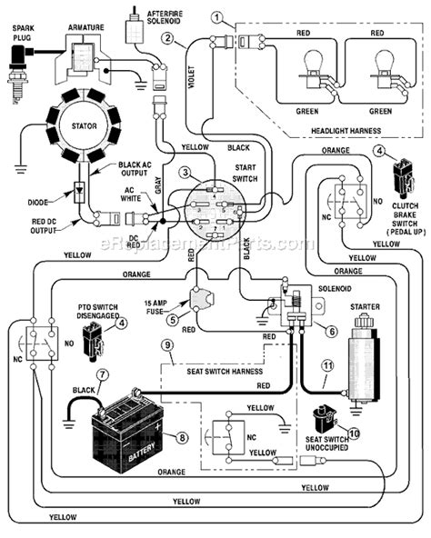 wiring diagram for huskee lawn tractor mtd lawn mower wiring diagram lawn mower lawn mower and lawn