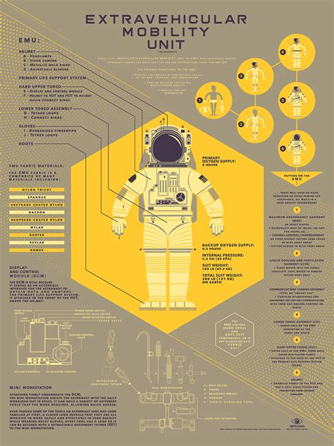 infographic art various amazing infographic art created by tom whalen