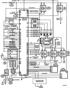 dodge avenger wiring diagram get free image about wiring diagram
