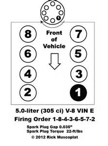 87 chevy camaro 5 0 engine diagram get free image about