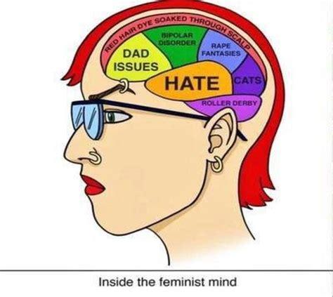 radical feminism feminist activism the 7 parts of the radical feminist mind