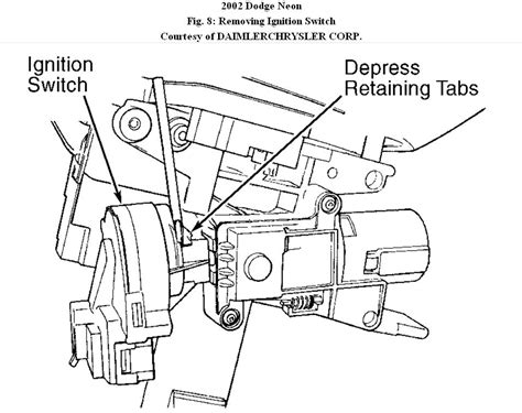 dodge neon engine diagram car wiring original dodge neon ignition wiring car 2005